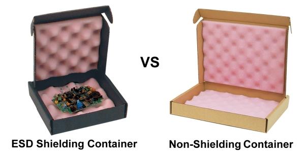 ShieldingVsNonShielding